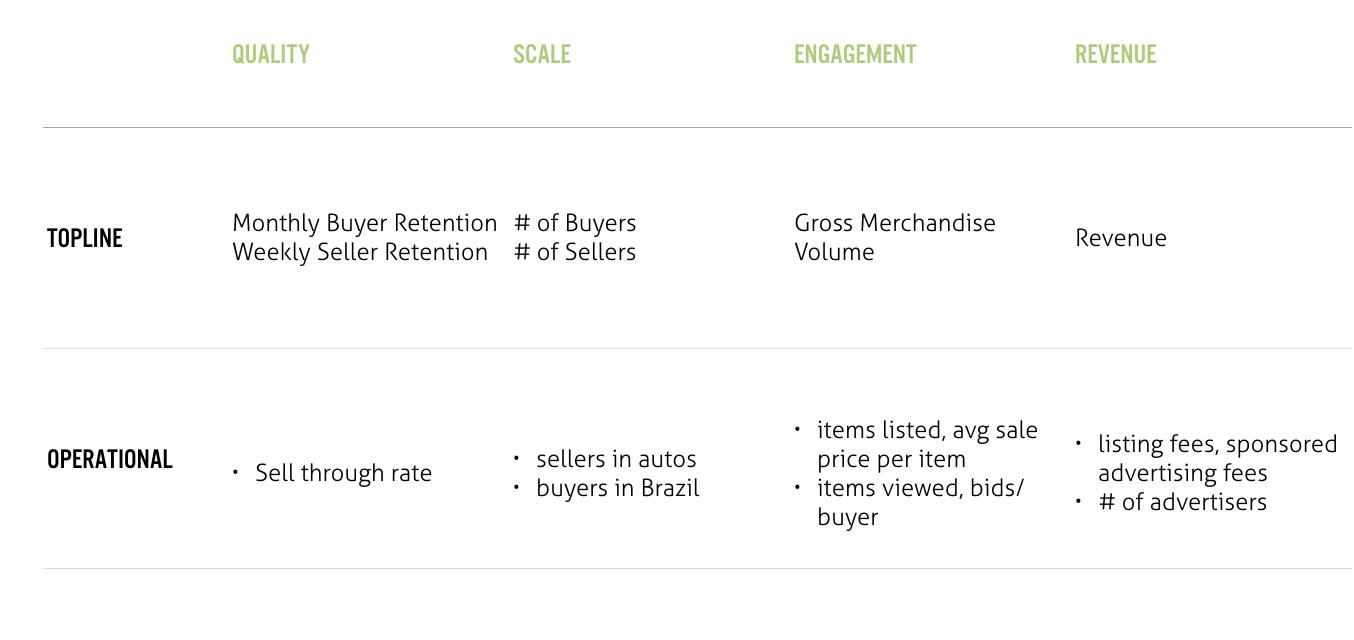 ebay-metrics