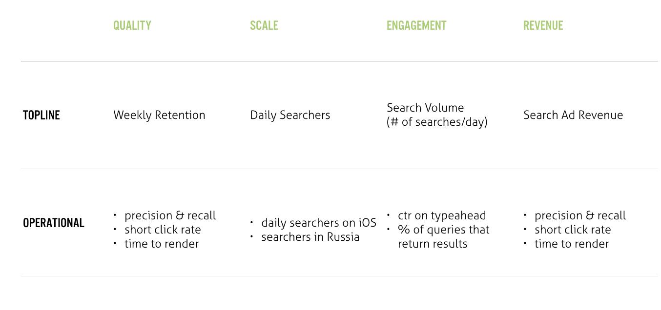 google-metrics